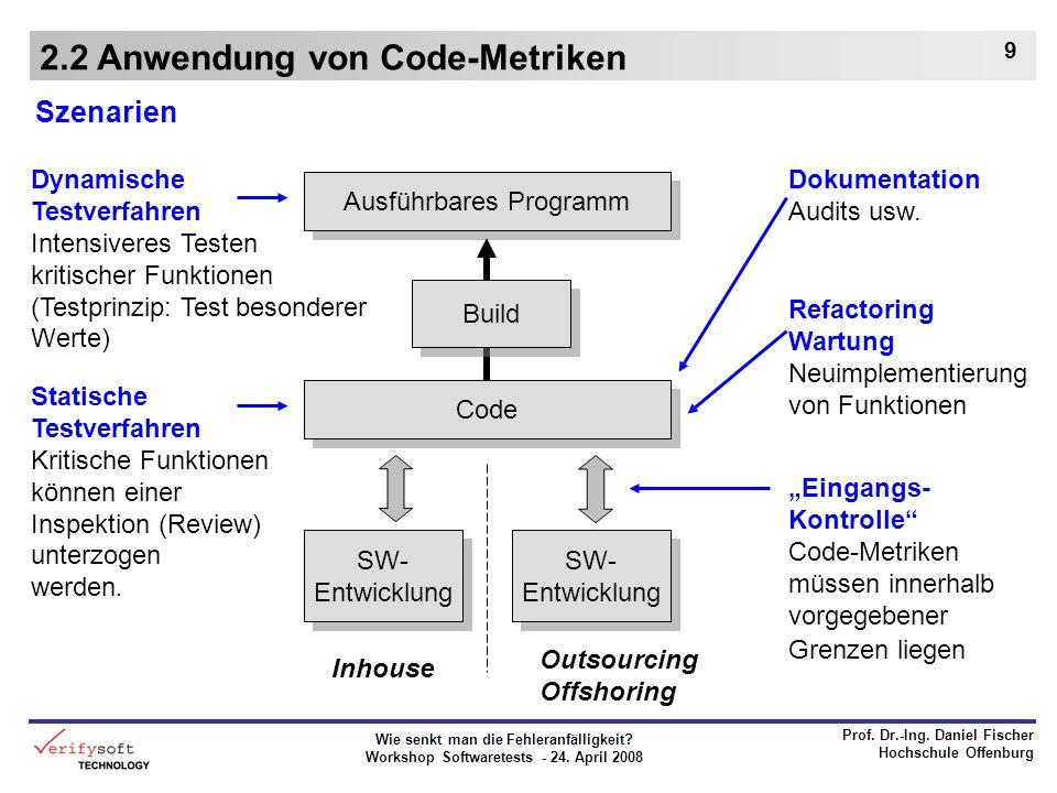 Wie senkt man die Fehleranfälligkeit? Workshop Softwaretests - 24. April 2008 Prof. Dr.-Ing. Daniel Fischer Hochschule Offenburg 9 2.2 Anwendung von C