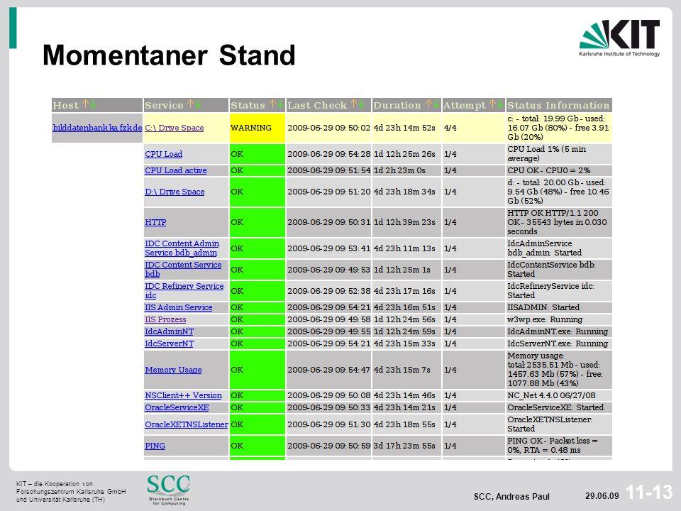 KIT – die Kooperation von Forschungszentrum Karlsruhe GmbH und Universität Karlsruhe (TH) SCC, Andreas Paul 29.06.09 11-13 Momentaner Stand