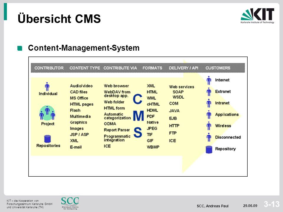 KIT – die Kooperation von Forschungszentrum Karlsruhe GmbH und Universität Karlsruhe (TH) SCC, Andreas Paul 29.06.09 3-13 Übersicht CMS Content-Manage