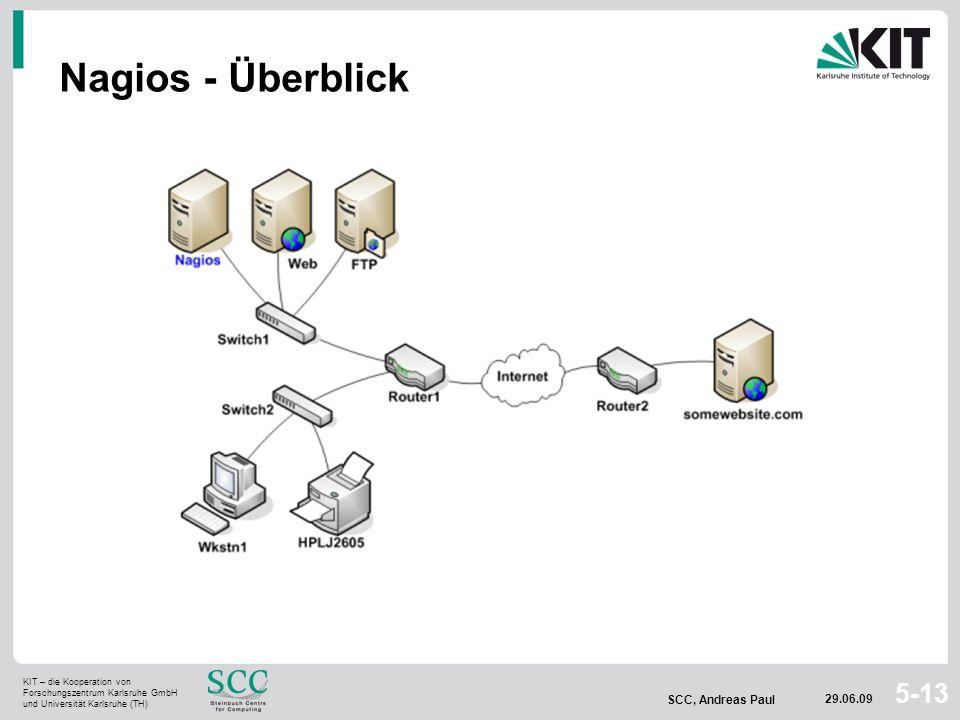 KIT – die Kooperation von Forschungszentrum Karlsruhe GmbH und Universität Karlsruhe (TH) SCC, Andreas Paul 29.06.09 6-13 Nagios – Struktur