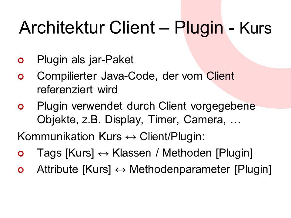 Architektur Client – Plugin - Kurs Plugin als jar-Paket Compilierter Java-Code, der vom Client referenziert wird Plugin verwendet durch Client vorgege