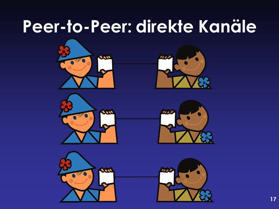 17 Peer-to-Peer: direkte Kanäle
