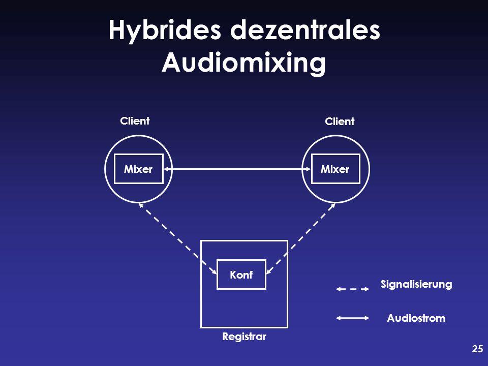 25 Hybrides dezentrales Audiomixing Mixer Client Registrar Konf Signalisierung Audiostrom