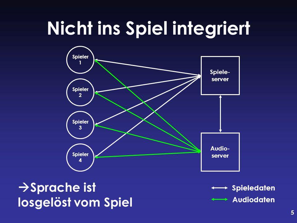 6 SpieleweltReale Welt Serverbasierte Audiokommunikation S S 2 1 3 4 1 2 34 Hohe Kosten für Anbieter Hohe Delays weit entfernte Spieler (z.B.