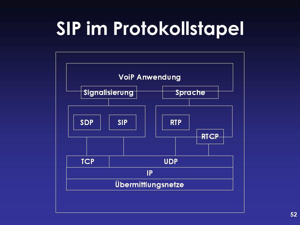 52 SIP im Protokollstapel