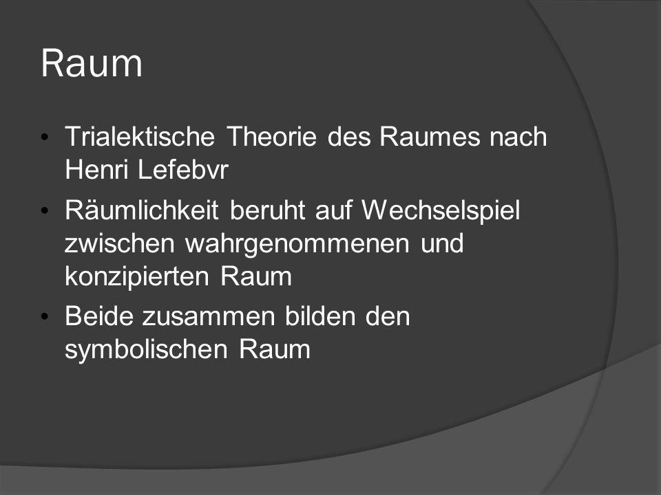 Raum Trialektische Theorie des Raumes nach Henri Lefebvr Räumlichkeit beruht auf Wechselspiel zwischen wahrgenommenen und konzipierten Raum Beide zusa