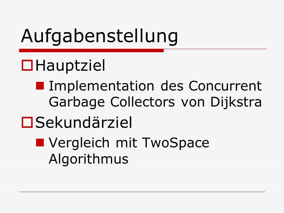 Aufgabenstellung Hauptziel Implementation des Concurrent Garbage Collectors von Dijkstra Sekundärziel Vergleich mit TwoSpace Algorithmus