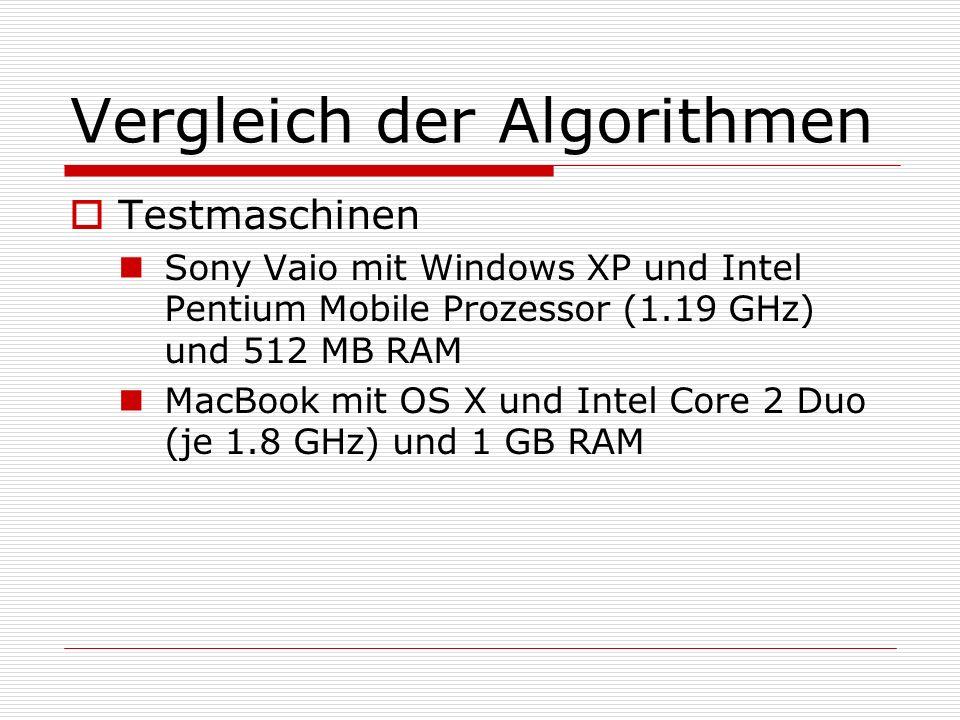 Vergleich der Algorithmen Testmaschinen Sony Vaio mit Windows XP und Intel Pentium Mobile Prozessor (1.19 GHz) und 512 MB RAM MacBook mit OS X und Int
