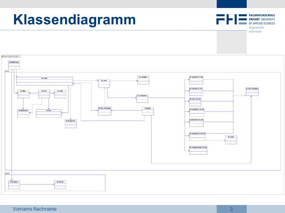 Vorname Nachname 3 Klassendiagramm
