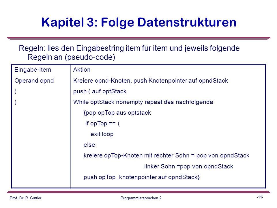 -10- Prof. Dr. R. Güttler Programmiersprachen 2 Kapitel 3: Folge Datenstrukturen Parsen : Wir benötigen zwei stacks: Einen Operandenstack opndStack Ei