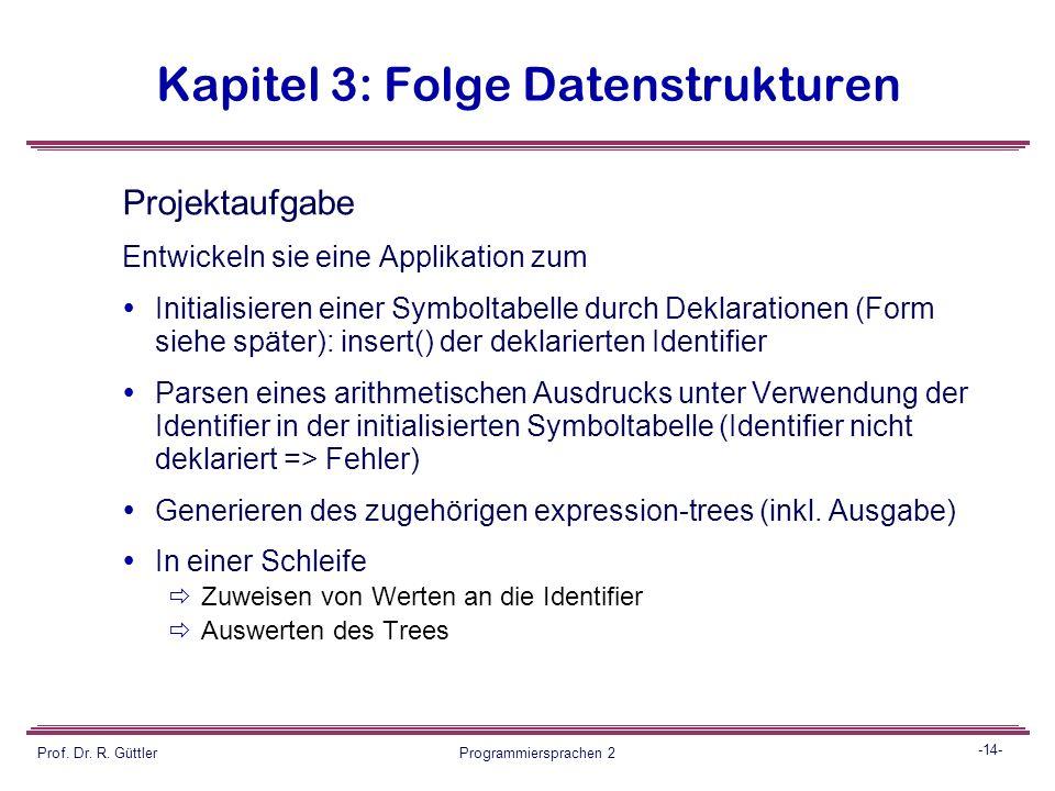 -13- Prof. Dr. R. Güttler Programmiersprachen 2 Kapitel 3: Folge Datenstrukturen Eingabe leerwhile optStack nonempty repeat das nachfolgende {pop opTo