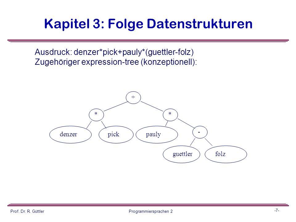 -6- Prof. Dr. R. Güttler Programmiersprachen 2 Kapitel 3: Folge Datenstrukturen Parsen: Gegeben: ein arithmetischer Ausdruck der Form (denzer*pick+pau