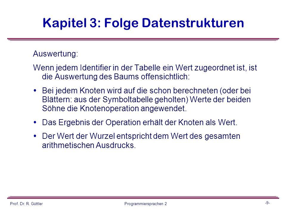 -8- Prof. Dr. R. Güttler Programmiersprachen 2 Kapitel 3: Folge Datenstrukturen guettler folz pauly denzer pick schmidt Für unsere Aufgabe (vgl. Übung