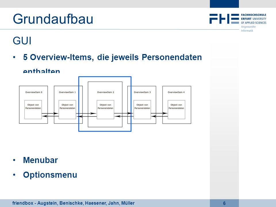 friendbox - Augstein, Benischke, Haesener, Jahn, Müller 6 Grundaufbau GUI 5 Overview-Items, die jeweils Personendaten enthalten Menubar Optionsmenu
