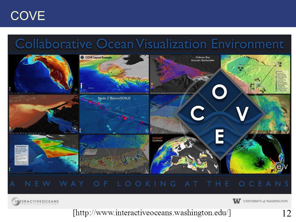 12 COVE [http://www.interactiveoceans.washington.edu/]