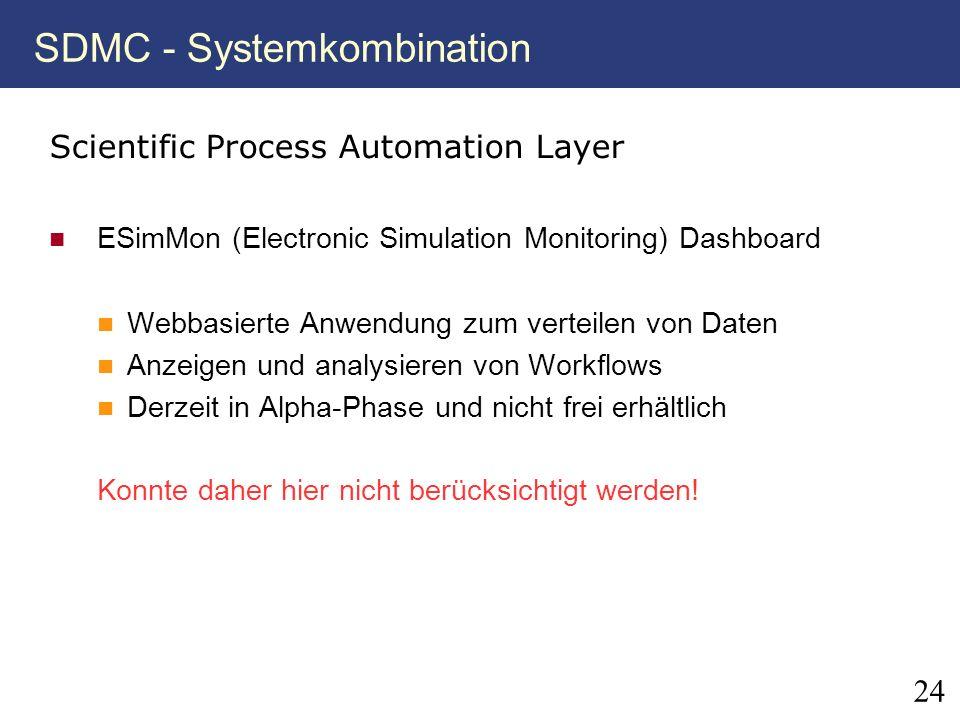 24 SDMC - Systemkombination Scientific Process Automation Layer ESimMon (Electronic Simulation Monitoring) Dashboard Webbasierte Anwendung zum verteil