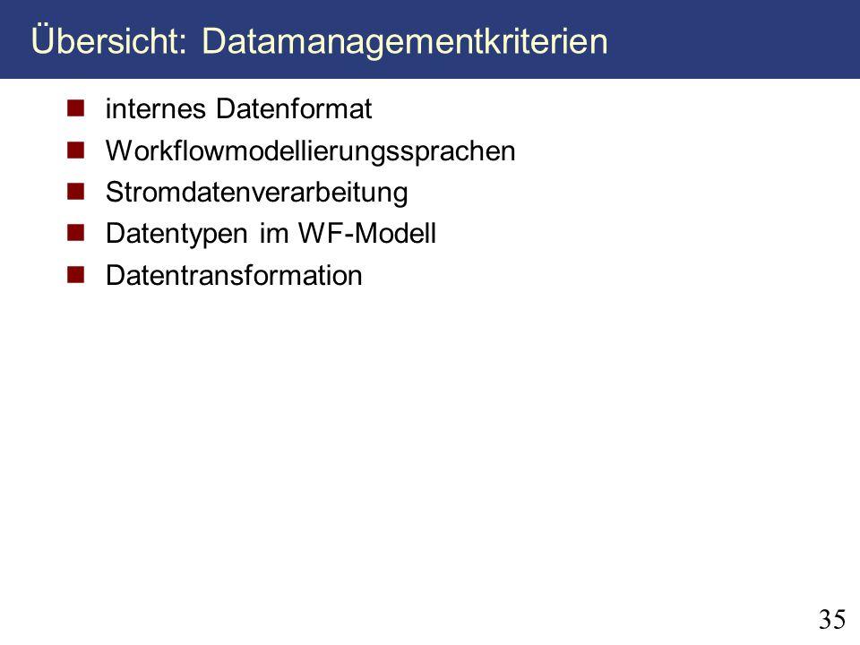 35 Übersicht: Datamanagementkriterien internes Datenformat Workflowmodellierungssprachen Stromdatenverarbeitung Datentypen im WF-Modell Datentransform