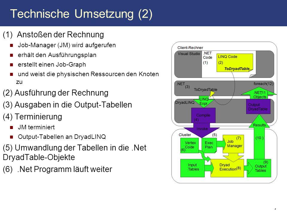 7 Technische Umsetzung (2) (1) Anstoßen der Rechnung Job-Manager (JM) wird aufgerufen erhält den Ausführungsplan erstellt einen Job-Graph und weist di