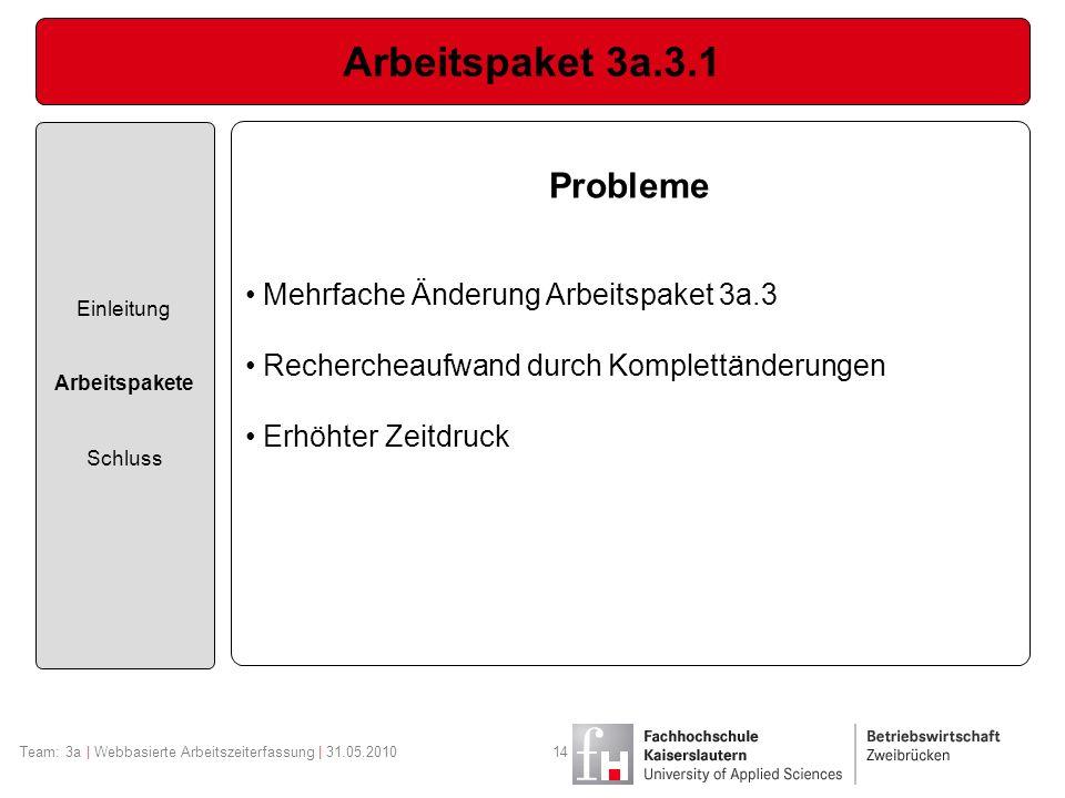 Arbeitspaket 3a.3.1 Einleitung Arbeitspakete Schluss Team: 3a | Webbasierte Arbeitszeiterfassung | 31.05.201014 Probleme Mehrfache Änderung Arbeitspak