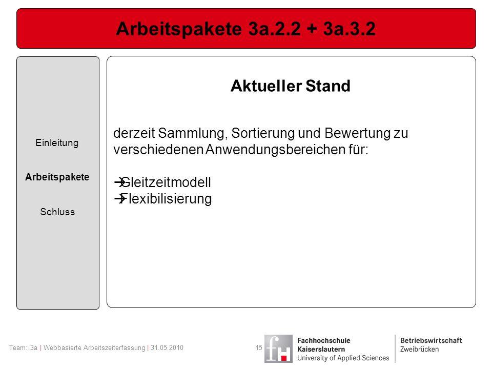 Arbeitspakete 3a.2.2 + 3a.3.2 Einleitung Arbeitspakete Schluss Team: 3a | Webbasierte Arbeitszeiterfassung | 31.05.201015 Aktueller Stand derzeit Samm