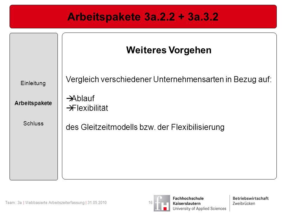 Arbeitspakete 3a.2.2 + 3a.3.2 Einleitung Arbeitspakete Schluss Team: 3a | Webbasierte Arbeitszeiterfassung | 31.05.201016 Weiteres Vorgehen Vergleich