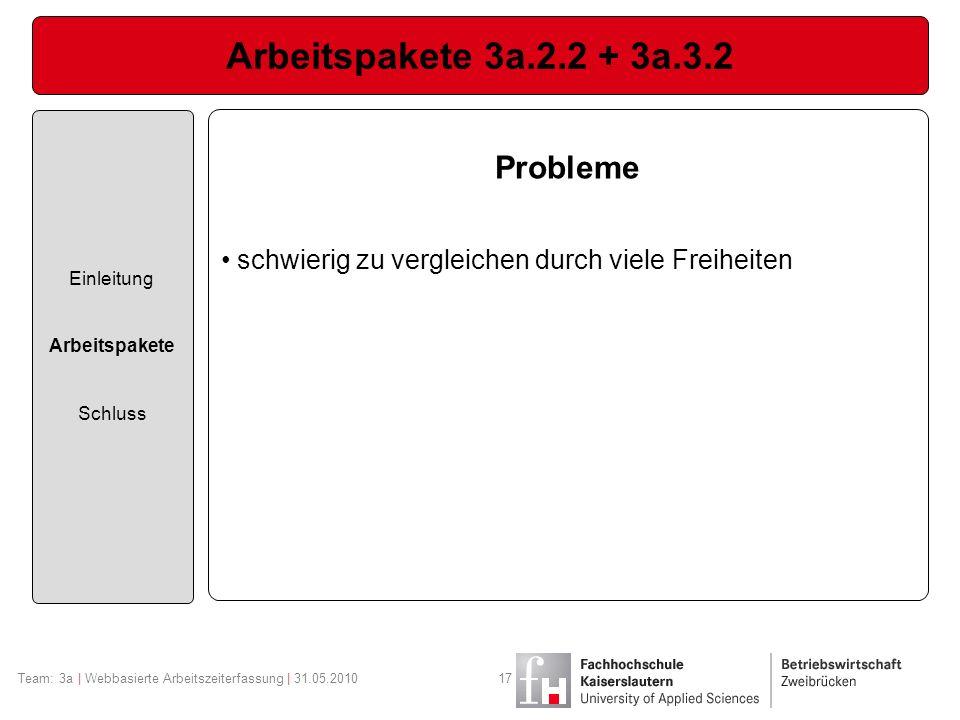 Arbeitspakete 3a.2.2 + 3a.3.2 Einleitung Arbeitspakete Schluss Team: 3a | Webbasierte Arbeitszeiterfassung | 31.05.201017 Probleme schwierig zu vergle