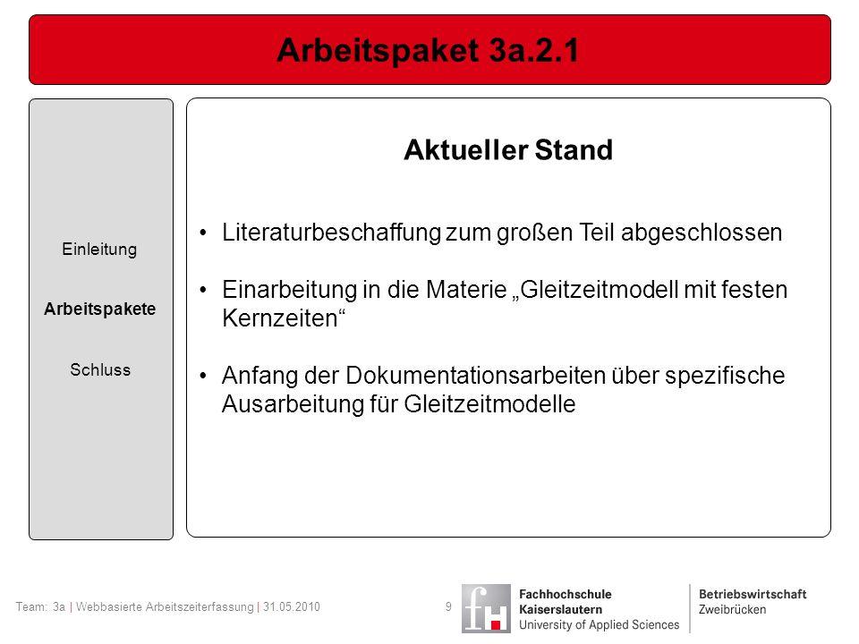 Arbeitspaket 3a.2.1 Einleitung Arbeitspakete Schluss Team: 3a | Webbasierte Arbeitszeiterfassung | 31.05.20109 Aktueller Stand Literaturbeschaffung zu