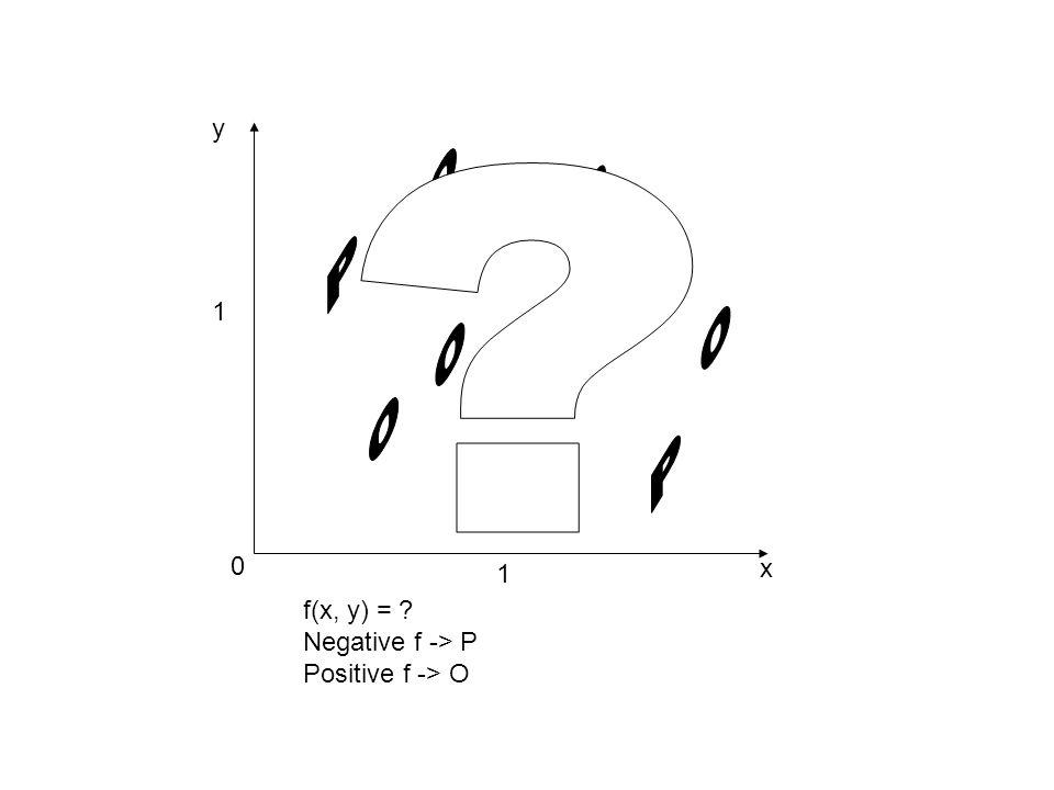 Maschinelles Lernen Ziel: Programm soll anhand gegebener Datensätze weitere korrekt kategorisieren können Überlegung: Umsetzung des Datensatzes in mittels mathematischer Funktionen (sogenannte Entscheidungsfunktion) auswertbare Form; dann über Lernalgorithmen Anpassung der Parameter der Funktionen