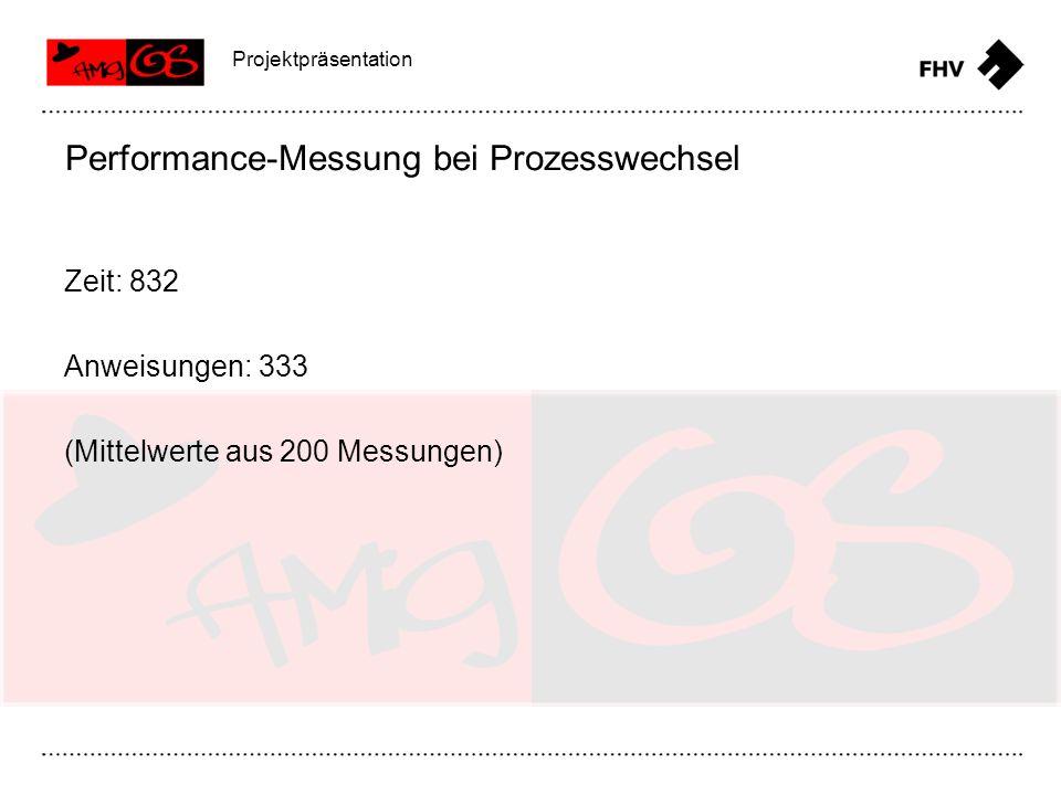 Zeit: 832 Anweisungen: 333 (Mittelwerte aus 200 Messungen) Performance-Messung bei Prozesswechsel Projektpräsentation