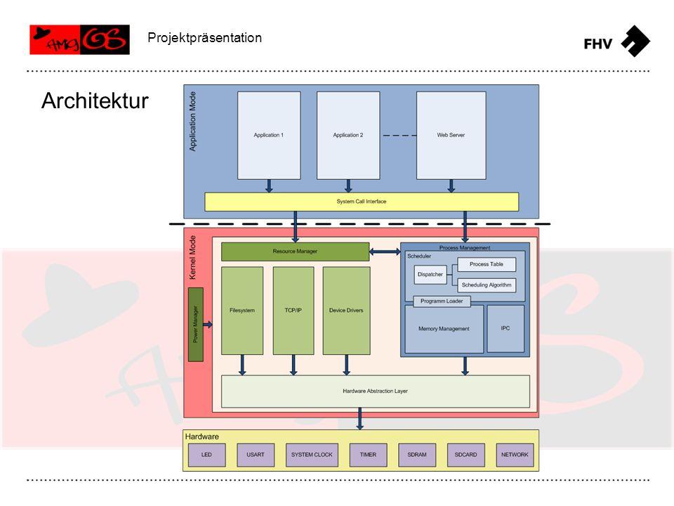 Erweiterungen SDCard über DMA Generische Device Treiber Netzwerk (Pakete senden/ empfangen) TCP/IP Stack integrieren/ implementieren Weitere Ein- /Ausgabegeräte unterstützen (Keyboard, LCD, Sound,…) HAL Projektpräsentation