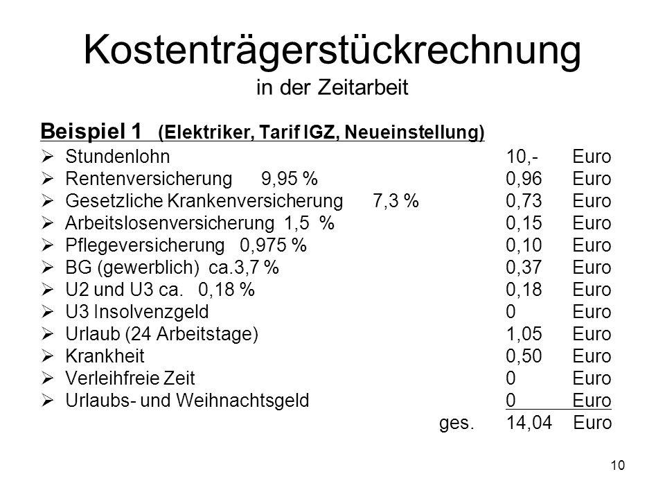 Beispiel 1 (Elektriker, Tarif IGZ, Neueinstellung) Stundenlohn10,- Euro Rentenversicherung 9,95 % 0,96 Euro Gesetzliche Krankenversicherung 7,3 %0,73Euro Arbeitslosenversicherung 1,5 %0,15 Euro Pflegeversicherung 0,975 % 0,10Euro BG (gewerblich) ca.3,7 %0,37Euro U2 und U3 ca.