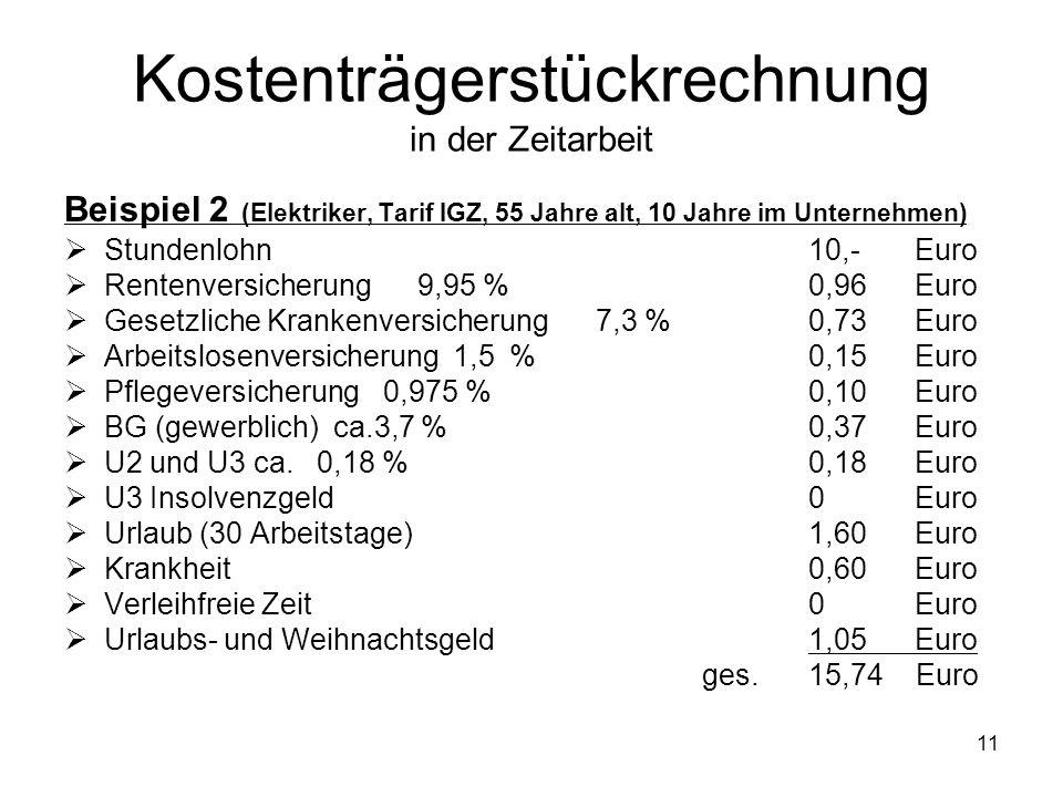 Beispiel 2 (Elektriker, Tarif IGZ, 55 Jahre alt, 10 Jahre im Unternehmen) Stundenlohn10,- Euro Rentenversicherung 9,95 % 0,96 Euro Gesetzliche Krankenversicherung 7,3 %0,73Euro Arbeitslosenversicherung 1,5 %0,15 Euro Pflegeversicherung 0,975 % 0,10Euro BG (gewerblich) ca.3,7 %0,37Euro U2 und U3 ca.