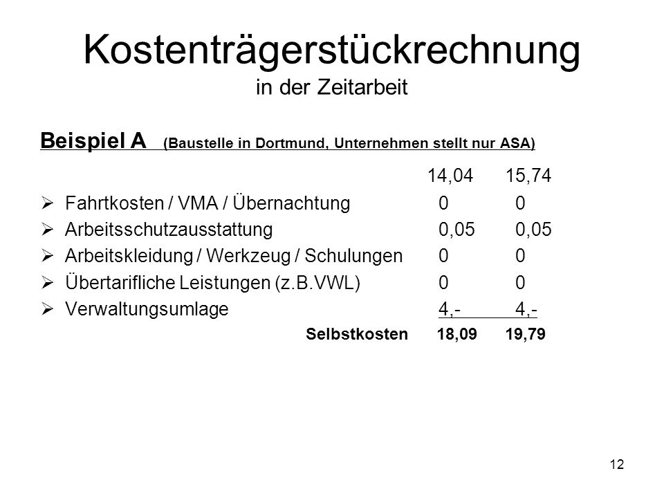 Beispiel A (Baustelle in Dortmund, Unternehmen stellt nur ASA) 14,04 15,74 Fahrtkosten / VMA / Übernachtung0 0 Arbeitsschutzausstattung0,05 0,05 Arbeitskleidung / Werkzeug / Schulungen0 0 Übertarifliche Leistungen (z.B.VWL)0 0 Verwaltungsumlage4,- 4,- Selbstkosten 18,0919,79 Kostenträgerstückrechnung in der Zeitarbeit 12