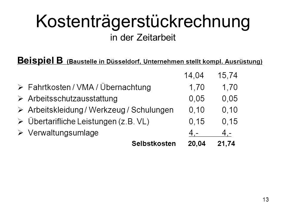 Beispiel B (Baustelle in Düsseldorf, Unternehmen stellt kompl. Ausrüstung) 14,04 15,74 Fahrtkosten / VMA / Übernachtung1,70 1,70 Arbeitsschutzausstatt