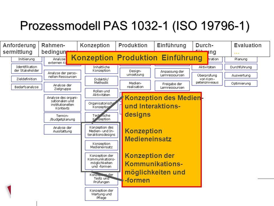 Folie 11 Campus Innovation 2009 Patricia Arnold, arnold@hm.edu Prozessmodell PAS 1032-1 (ISO 19796-1) Prozessmodell PAS 1032-1 (ISO 19796-1) Konzeption des Medien- und Interaktions- designs Konzeption Medieneinsatz Konzeption der Kommunikations- möglichkeiten und -formen Anforderung sermittlung Rahmen- bedingungen Konzeption … Produktion … Einführung … Durch- führung Evaluation … Konzeption Produktion Einführung