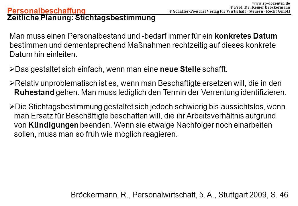 Personalbeschaffung www.sp-dozenten.de © Prof. Dr. Reiner Bröckermann © Schäffer-Poeschel Verlag für Wirtschaft · Steuern · Recht GmbH Zeitliche Planu