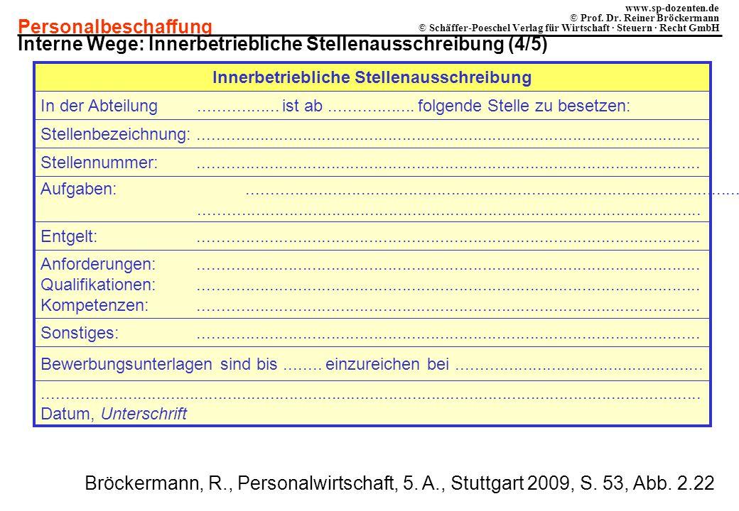 Personalbeschaffung www.sp-dozenten.de © Prof. Dr. Reiner Bröckermann © Schäffer-Poeschel Verlag für Wirtschaft · Steuern · Recht GmbH In der Abteilun