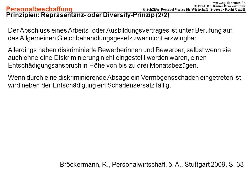 Personalbeschaffung www.sp-dozenten.de © Prof. Dr. Reiner Bröckermann © Schäffer-Poeschel Verlag für Wirtschaft · Steuern · Recht GmbH Prinzipien: Rep