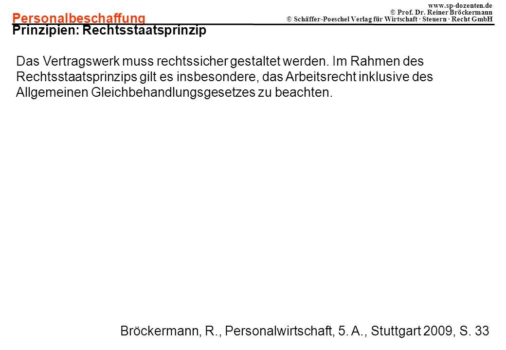 Personalbeschaffung www.sp-dozenten.de © Prof. Dr. Reiner Bröckermann © Schäffer-Poeschel Verlag für Wirtschaft · Steuern · Recht GmbH Prinzipien: Rec