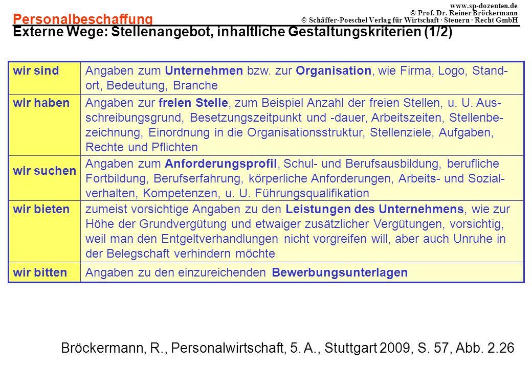 Personalbeschaffung www.sp-dozenten.de © Prof. Dr. Reiner Bröckermann © Schäffer-Poeschel Verlag für Wirtschaft · Steuern · Recht GmbH wir sind wir ha