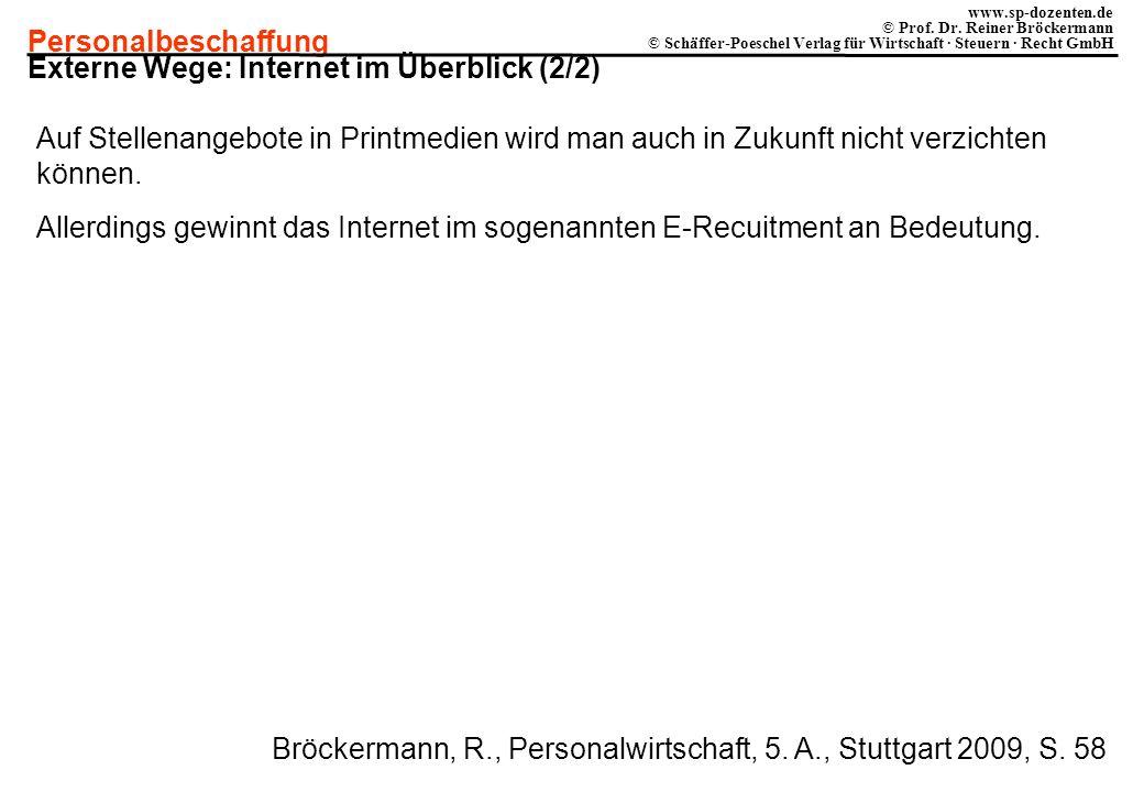 Personalbeschaffung www.sp-dozenten.de © Prof. Dr. Reiner Bröckermann © Schäffer-Poeschel Verlag für Wirtschaft · Steuern · Recht GmbH Externe Wege: I
