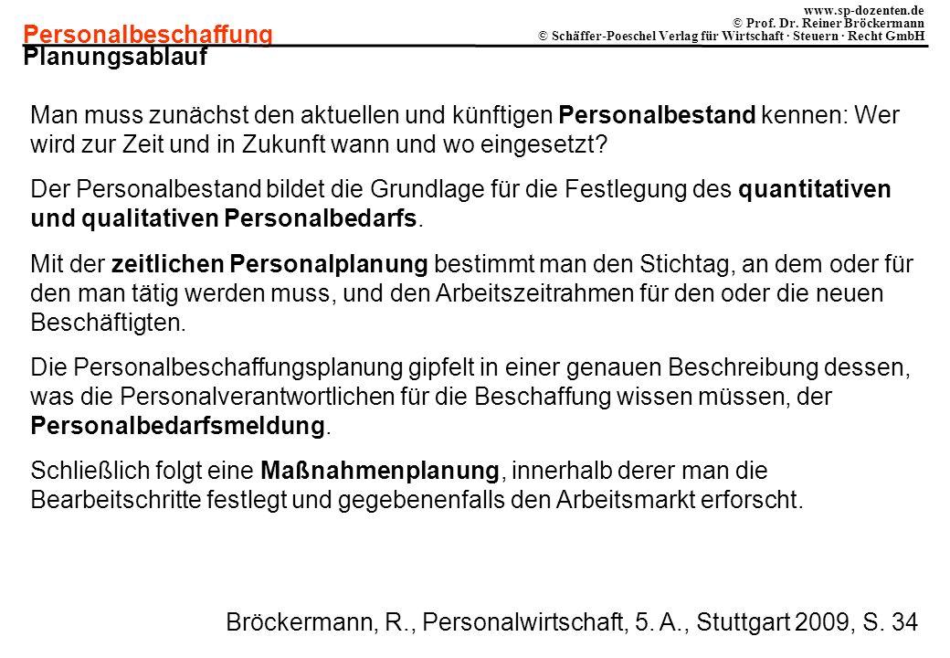Personalbeschaffung www.sp-dozenten.de © Prof. Dr. Reiner Bröckermann © Schäffer-Poeschel Verlag für Wirtschaft · Steuern · Recht GmbH Planungsablauf