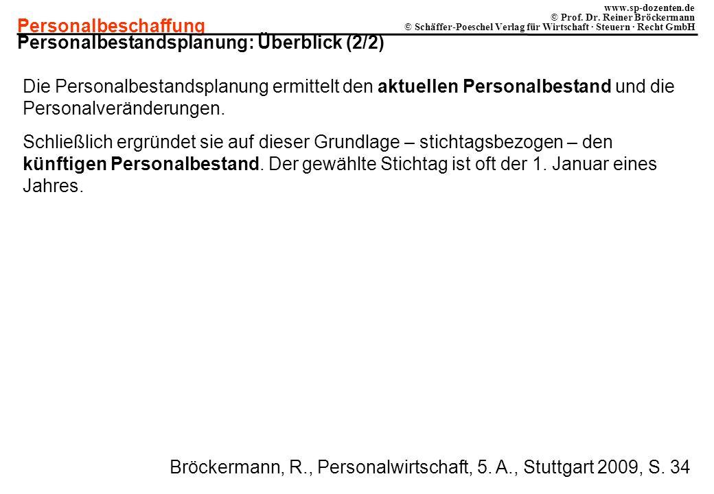 Personalbeschaffung www.sp-dozenten.de © Prof. Dr. Reiner Bröckermann © Schäffer-Poeschel Verlag für Wirtschaft · Steuern · Recht GmbH Personalbestand