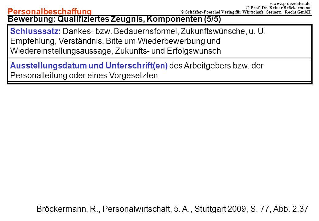 Personalbeschaffung www.sp-dozenten.de © Prof. Dr. Reiner Bröckermann © Schäffer-Poeschel Verlag für Wirtschaft · Steuern · Recht GmbH Bröckermann, R.
