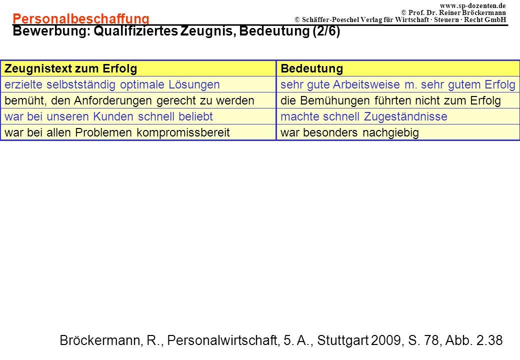 Personalbeschaffung www.sp-dozenten.de © Prof. Dr. Reiner Bröckermann © Schäffer-Poeschel Verlag für Wirtschaft · Steuern · Recht GmbH Bewerbung: Qual