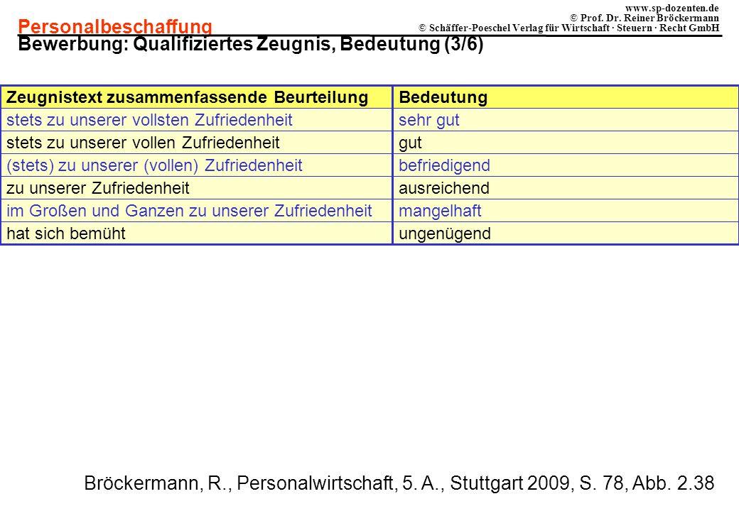 Personalbeschaffung www.sp-dozenten.de © Prof. Dr. Reiner Bröckermann © Schäffer-Poeschel Verlag für Wirtschaft · Steuern · Recht GmbH Zeugnistext zus