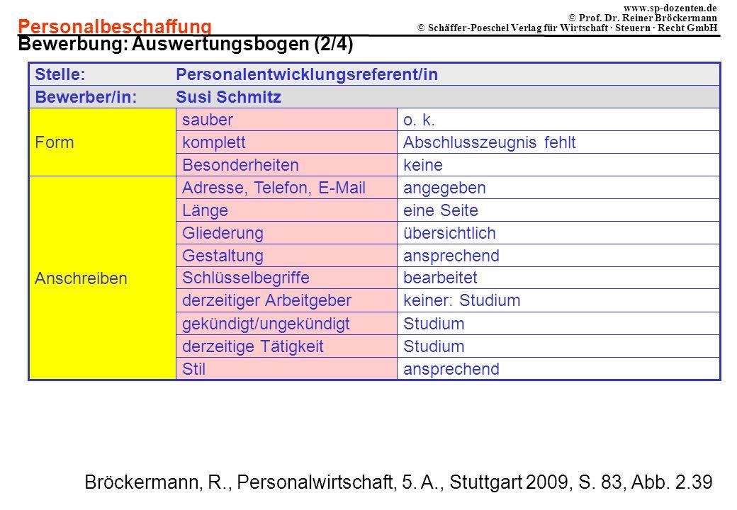 Personalbeschaffung www.sp-dozenten.de © Prof. Dr. Reiner Bröckermann © Schäffer-Poeschel Verlag für Wirtschaft · Steuern · Recht GmbH Stelle: Persona