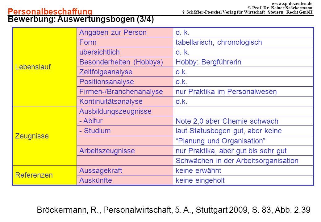 Personalbeschaffung www.sp-dozenten.de © Prof. Dr. Reiner Bröckermann © Schäffer-Poeschel Verlag für Wirtschaft · Steuern · Recht GmbH Referenzen Bewe