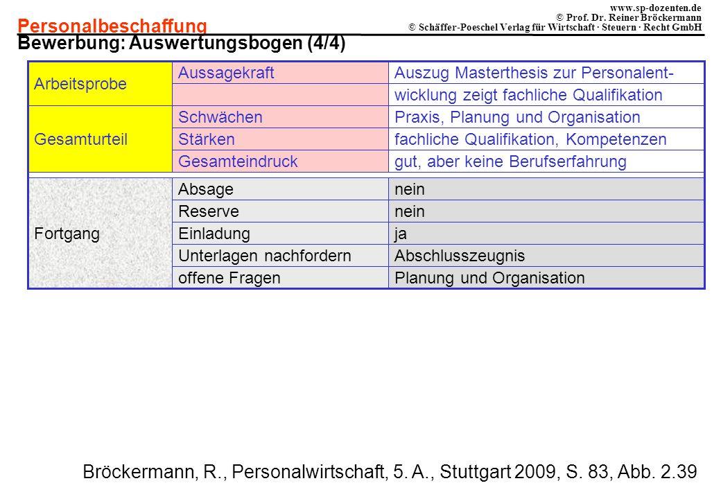 Personalbeschaffung www.sp-dozenten.de © Prof. Dr. Reiner Bröckermann © Schäffer-Poeschel Verlag für Wirtschaft · Steuern · Recht GmbH Bewerbung: Ausw