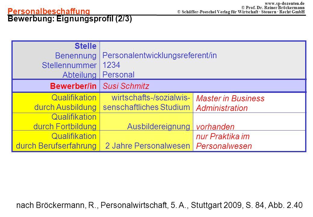 Personalbeschaffung www.sp-dozenten.de © Prof. Dr. Reiner Bröckermann © Schäffer-Poeschel Verlag für Wirtschaft · Steuern · Recht GmbH Personalentwick